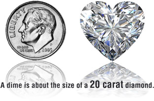 Diamond Size Carat Weight
