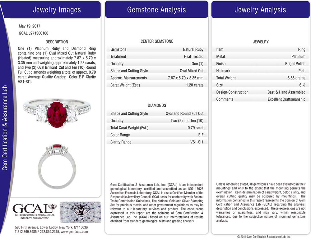 GCAL Colored Stone Jewelry Report